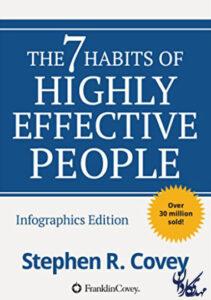 کتاب 7 عادت مردمان موثر